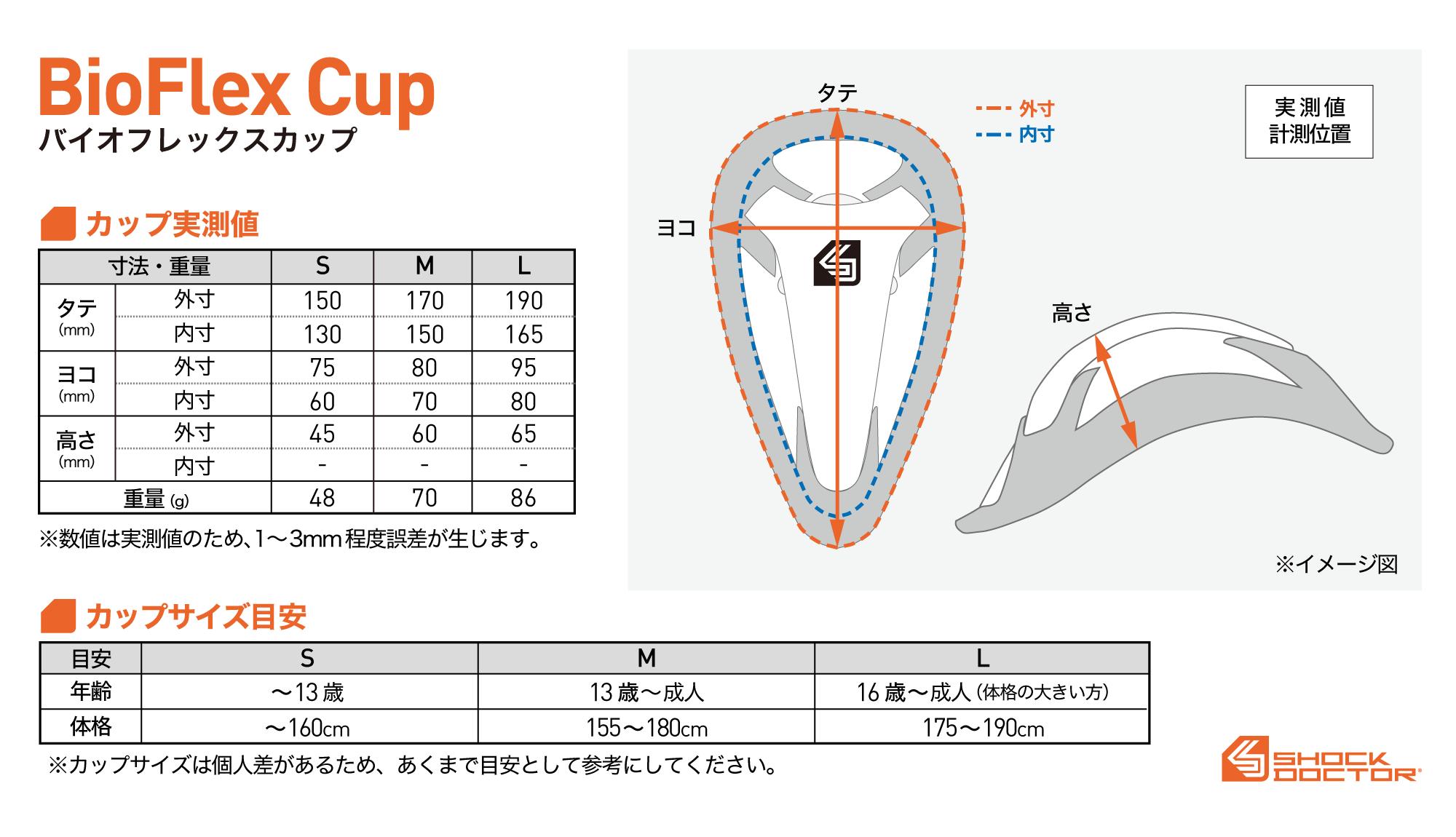 バイオフレックスカップ サイズガイド